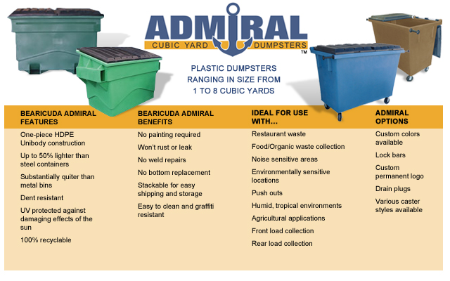 cubic yard dumpsters
