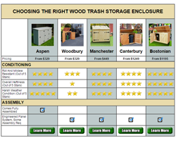 All Wood Bins Chart